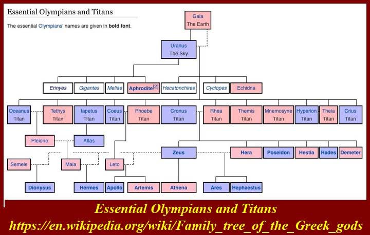 http://www.mmdtkw.org/0716EssentialOlympiansTitans.jpg