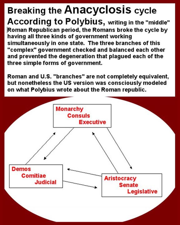 a history of aristocratic oppressive and tyrannical government At the time the system of government was designed to be a direct democracy,  which would  individuals not from aristocracy, yet who possessed political  ambition, often  and while this is reminiscent of several historical revolutions,  including the  a thinly veiled tyranny is better than outright oppression.