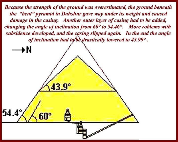 http://www.mmdtkw.org/EGtkw0212BentPyramidPlan.jpg