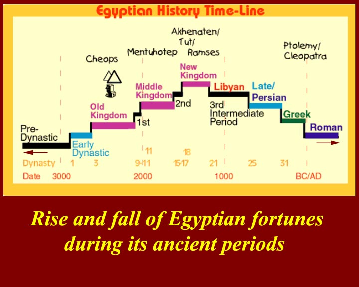 http://www.mmdtkw.org/EGtkw0279EgyptsFortunes.jpg