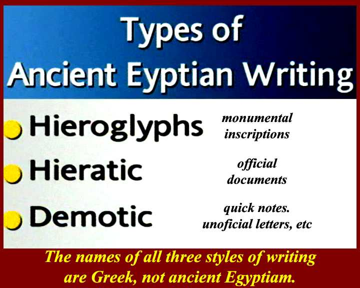 Image result for egyptian hieroglyphs demotic hieratic