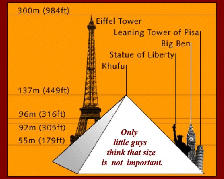 http://www.mmdtkw.org/EGtkw0602PyramidSizeHeight.jpg