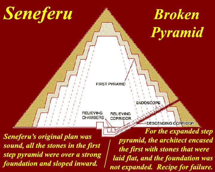 http://www.mmdtkw.org/EGtkw0605cBrokenPyramid.jpg