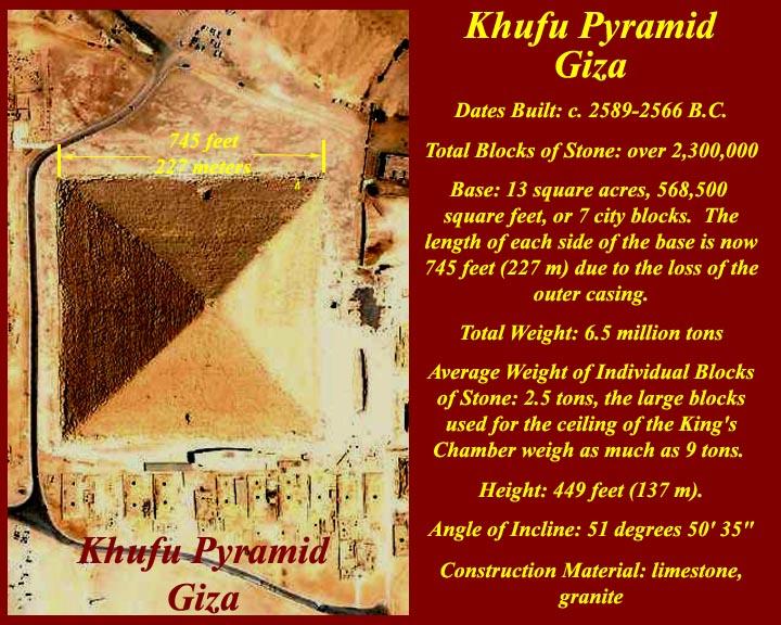 http://www.mmdtkw.org/EGtkw0608cKhufuPyramidStats.jpg