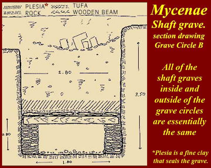 http://www.mmdtkw.org/Gr0315cMycenae-ShaftGraveDrawing.jpg