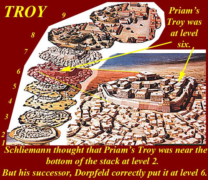 http://www.mmdtkw.org/Gr0406TroyLayers.jpg