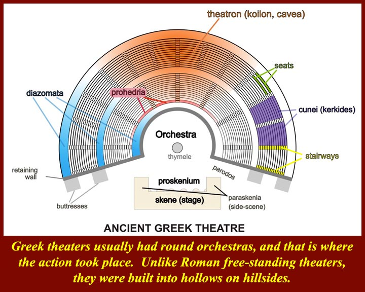 an introduction to the history of the theater of dionysus Theater of dionysus: in the acropolis - read about the history of dionysus first - see 908 traveler reviews, 614 candid photos, and great deals for athens, greece, at tripadvisor.