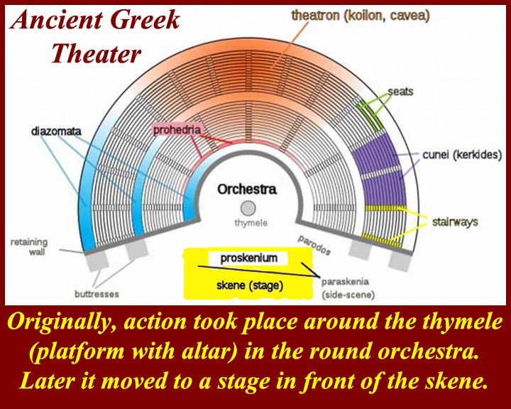 http://www.mmdtkw.org/Gr1503Layout-of-ancient-Greek-theater.jpg