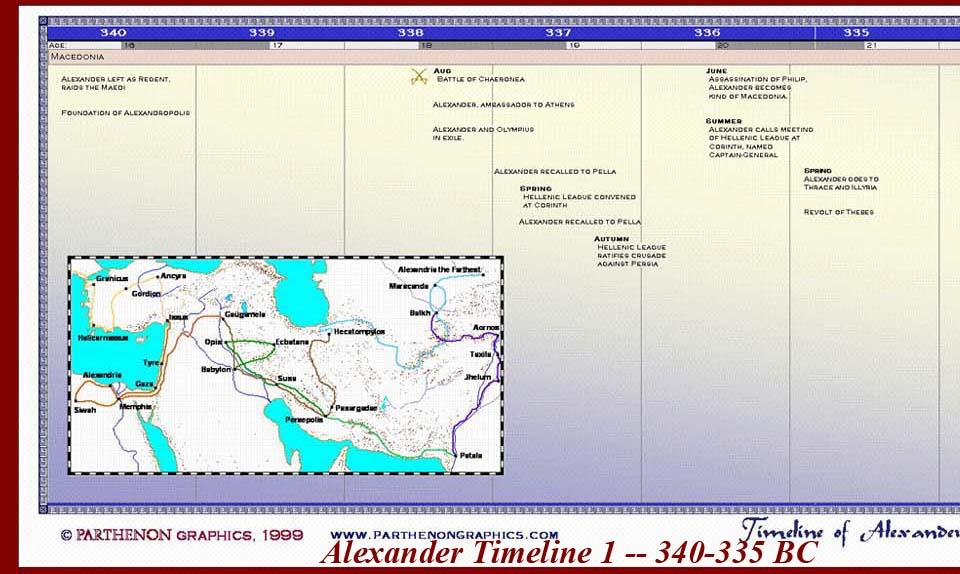 http://www.mmdtkw.org/Gr1922AlexTimeline1.jpg